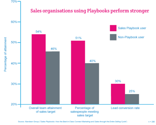 Playbook-users-perform-stronger-(Aberdeen)-v1